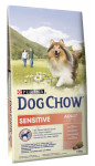 Purina Dog Chow Adult Sensitive - Salmon + Rice 14 kg